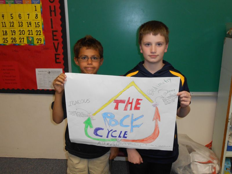 Elgin public schools 5th grade science rock cycle 5th grade science rock cycle september 18 2012 story image 10 ccuart Image collections